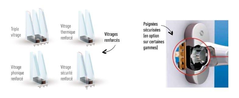 les types de vitrages et poignée secustik pour améliorer la sécurité de vos menuiseries