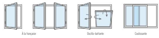 les types d'ouvertures pour les fenêtres et baies vitrées